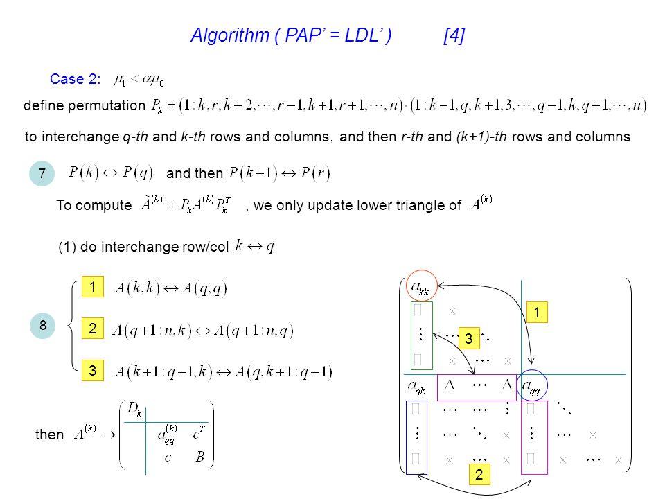 Algorithm ( PAP' = LDL' ) [4]